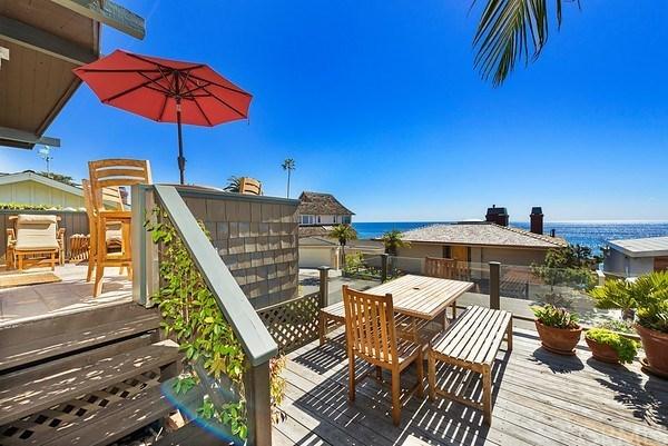Single Family Home For At 2060 Ocean Way Laguna Beach California 92651 United